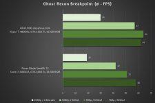 Razer Blade Stealth 13 GR Breakpoint
