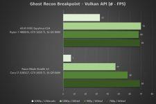 Razer Blade Stealth 13 GR Breakpoint Vulkan API
