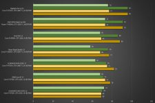 Razer Blade Stealth 13 Temperaturen
