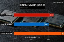 Intel Core i9 10900K Benchmark 1