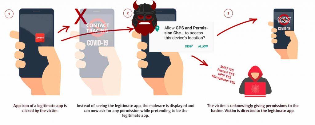 strandhogg 2 android malware