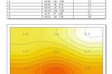 MSI MAG322CQR Bildschirmhomogenität 100