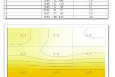 MSI MAG322CQR Bildschirmhomogenität 50