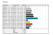 MSI Optix MAG322CR Farbtreue
