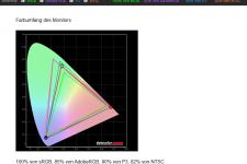 MSI Optix MAG322CR Farbumfang