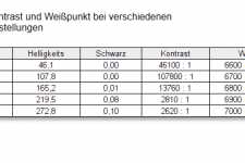 MSI Optix MAG322CR Kontrast