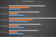 hp envy x360 15-ee0155ng as ssd benchmark