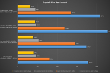 HP ProBook 450 G7: Business-Notebook im Test
