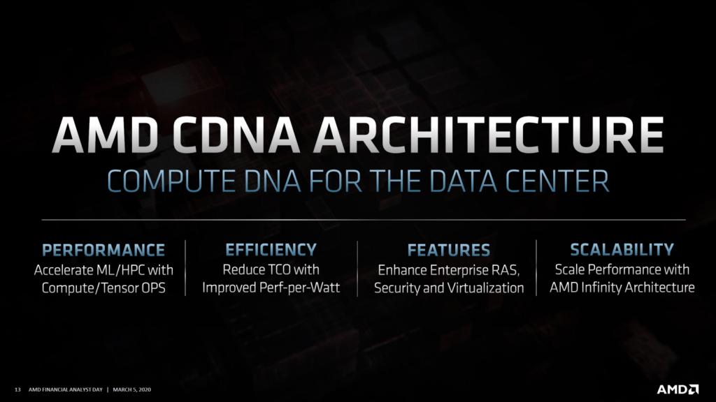 AMD-CDNA-Radeon-Instinct-GPU_1-1480x833