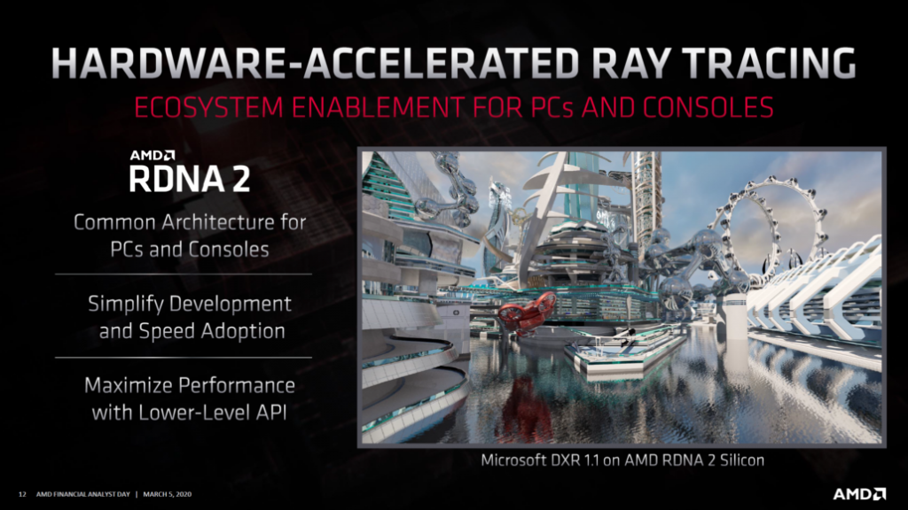 AMD Radeon Roadmap 2020 RDNA2 Radeon RX-Navi 2x GPUs