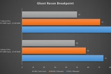 MSI Trident X Plus Ghost Recon Breakpoint
