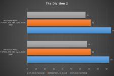 MSI Trident X Plus The Division II