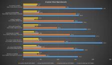 Asus ZenBook 14 AMD Crystal Disk