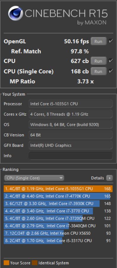 Lenovo V15-IIL Cinebench R15