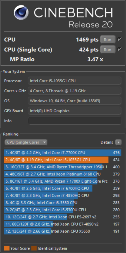 Lenovo V15-IIL Cinebench R20