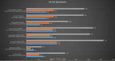 acer aspire 5 a515-44-r8nm multimedia-notebook benchmarks