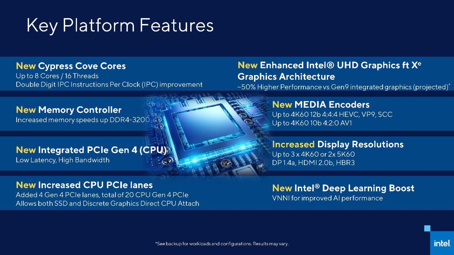 Intel-Rocket-Lake-S-Architecture
