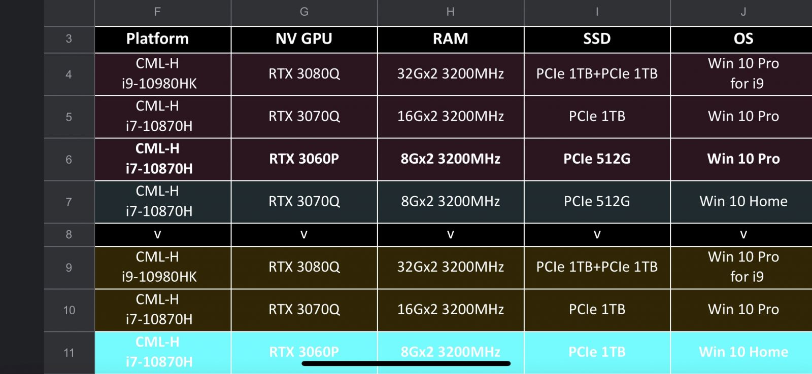 Nvidia Ampere RTX 3060 3070 3070 Max-Q Max-P Notebook Laptop GPU News Leak