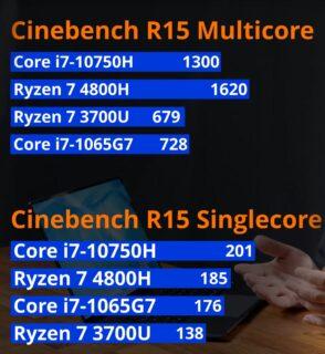 Huawei MateBook 14 AMD Ryzen 7 4800H CB R15