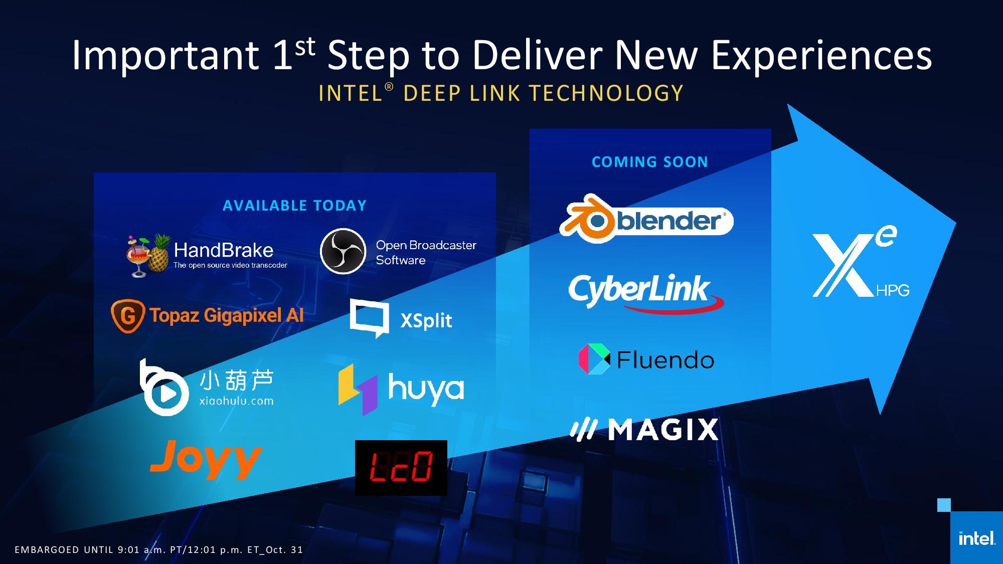Intel Iris Xe Max GPU Deep Link Unterstützung