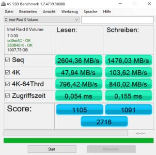 Zephyrus Duo 15 ASSD Benchmark