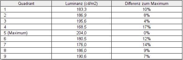 viewsonic va2432-h helligkeit