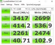 Lenovo ThinkPad L14 AMD Crystal DiskMark