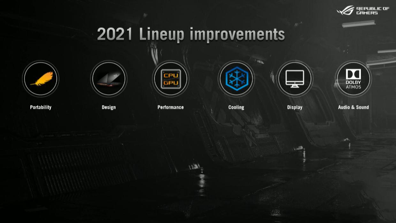 ASUS ROG Laptop Line Up2021