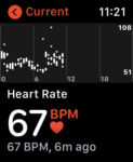 Apple Watch SE heartrate