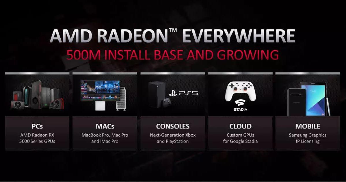 AMD Radeon Everywhere