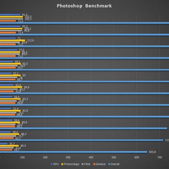 Lenovo-Yoga-7i-Photoshop-Vergleich