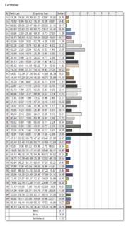 MSI MAG274QRF QD kalibriert Farbtreue