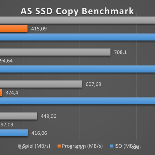 hp spectre x360 14 as ssd copy