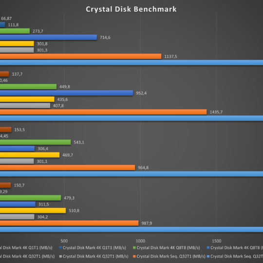 hp spectre x360 14 crystal disk