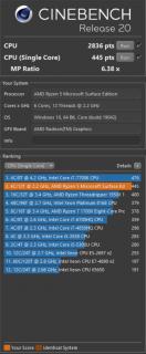 Surface Laptop 4 13.5 AMD CineBench 20