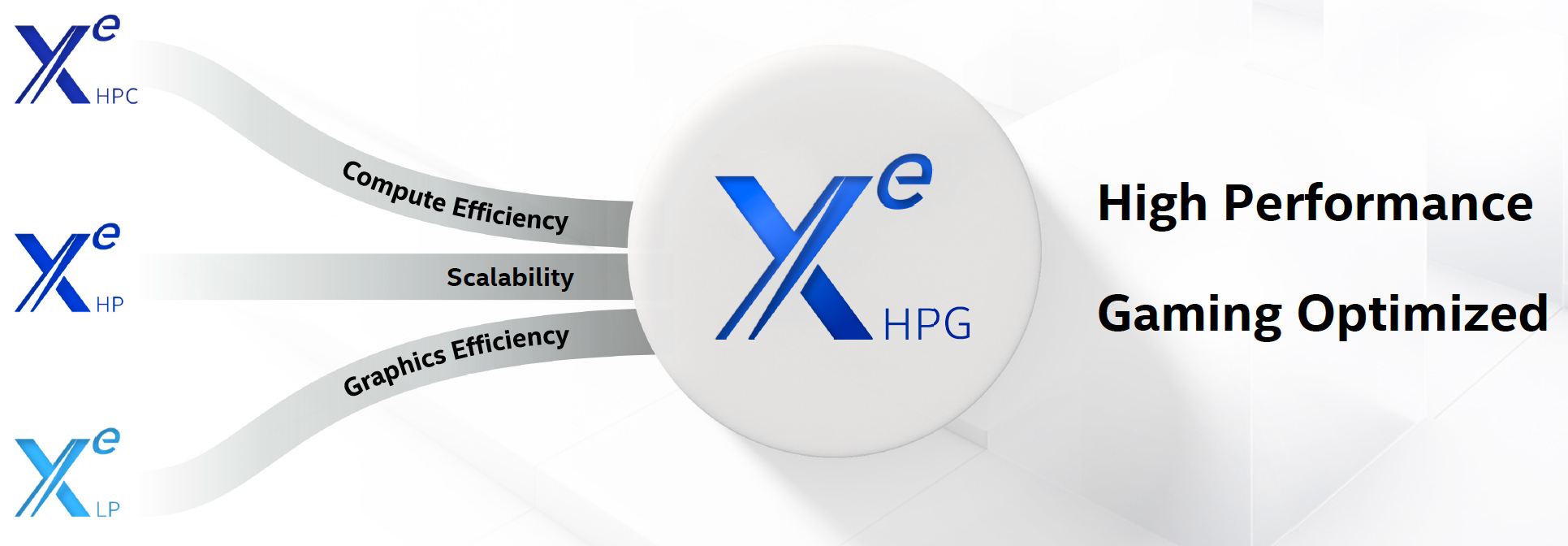 Intel Xe HPG Official Material by Intel