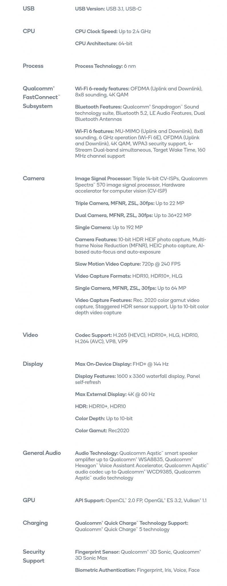 Honor Qualcomm Snapdragon 778G 5G Spec Sheet 2