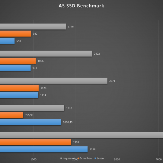 acer spin 5 as ssd (2)