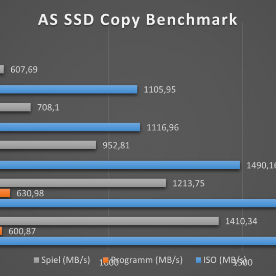 acer spin 5 as ssd copy (2)