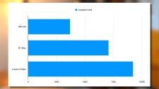 Apple iMac Intel Core i9 via Luke Miani on YouTube CPU Benchmark