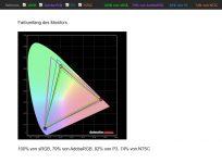 BenQ EX3501R Curved Gaming Monitor Farbraumabdeckung Werkszustand