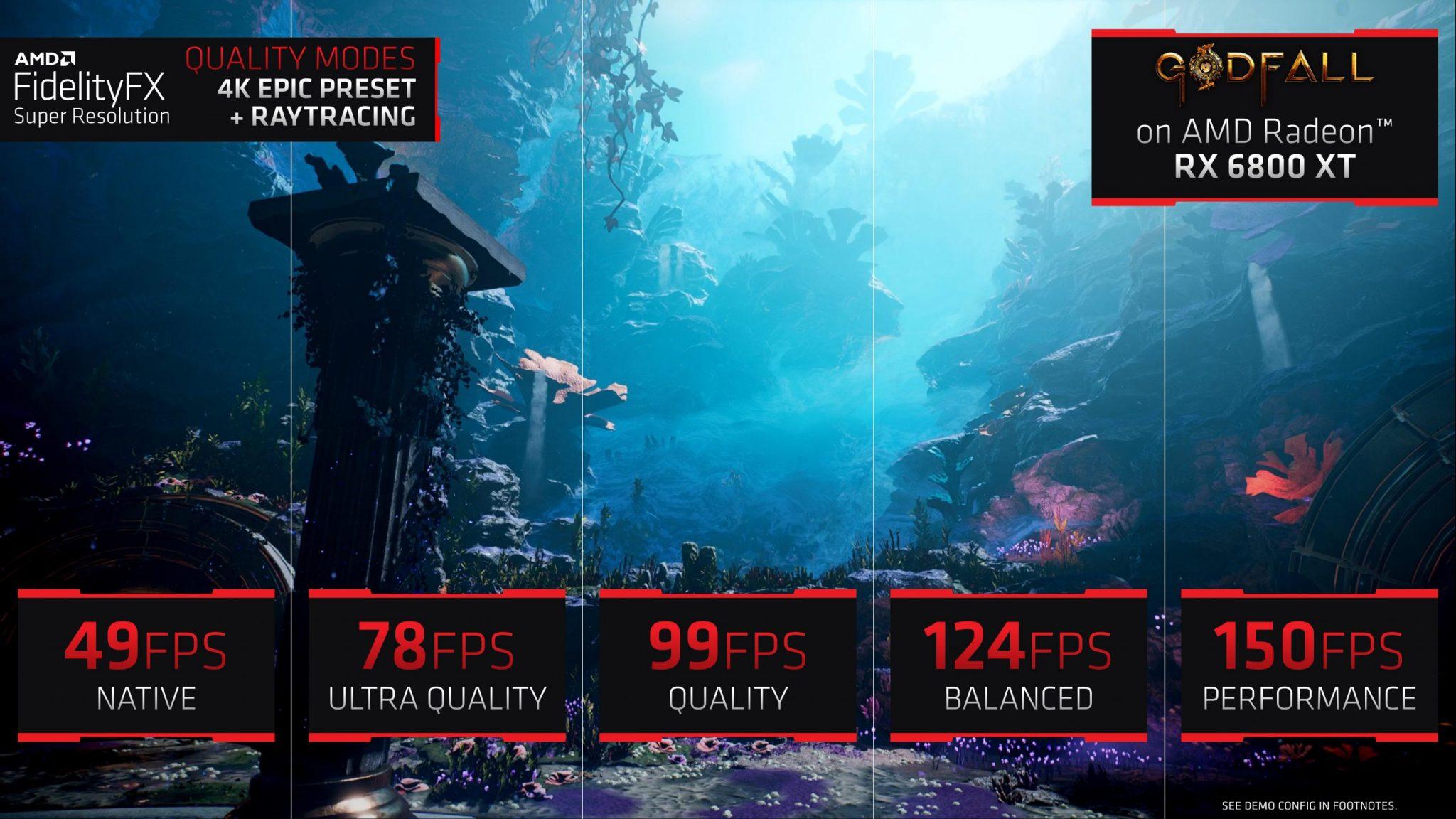AMD FidelityFX Super Resolution: Gratis mehr Leistung?