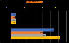Cinebenchh 20 Vergleich 5600G 5700G 5600X 5800X