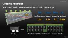 Samsung DDR5 1 via Computer Base