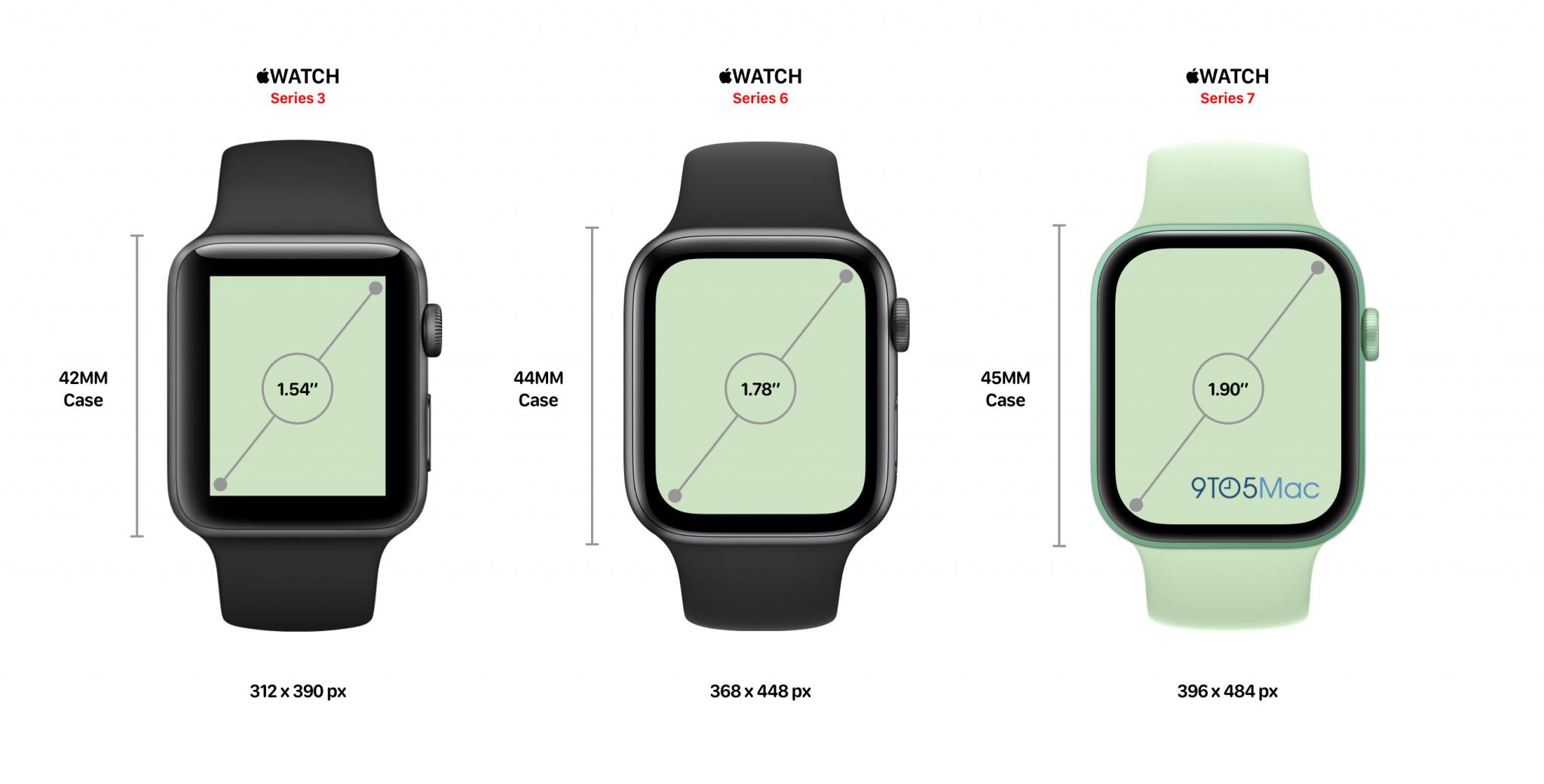 Mockup der unterschiedlichen Displaygrößen der Apple Watch Series 3, Series 6 und Series 7