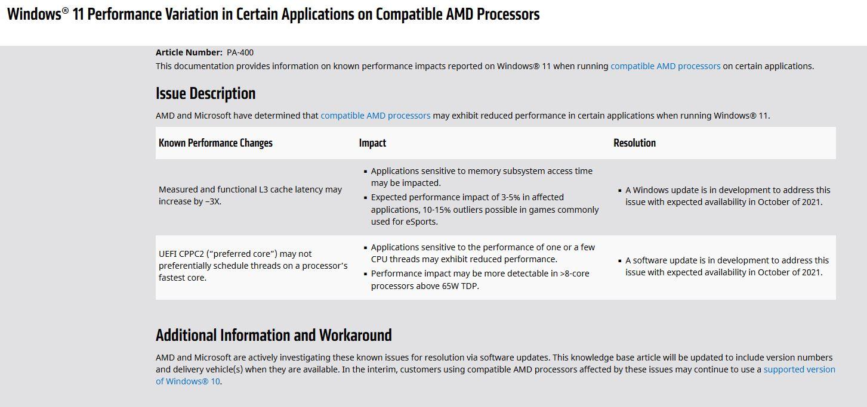 Windows 11 AMD Ryzen Performance Probleme Bug
